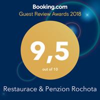 Booking.com - hodnocení 2018